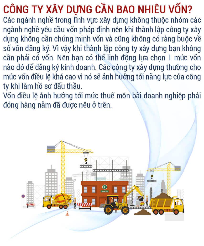 Vốn điều lệ thành lập công ty xây dựng