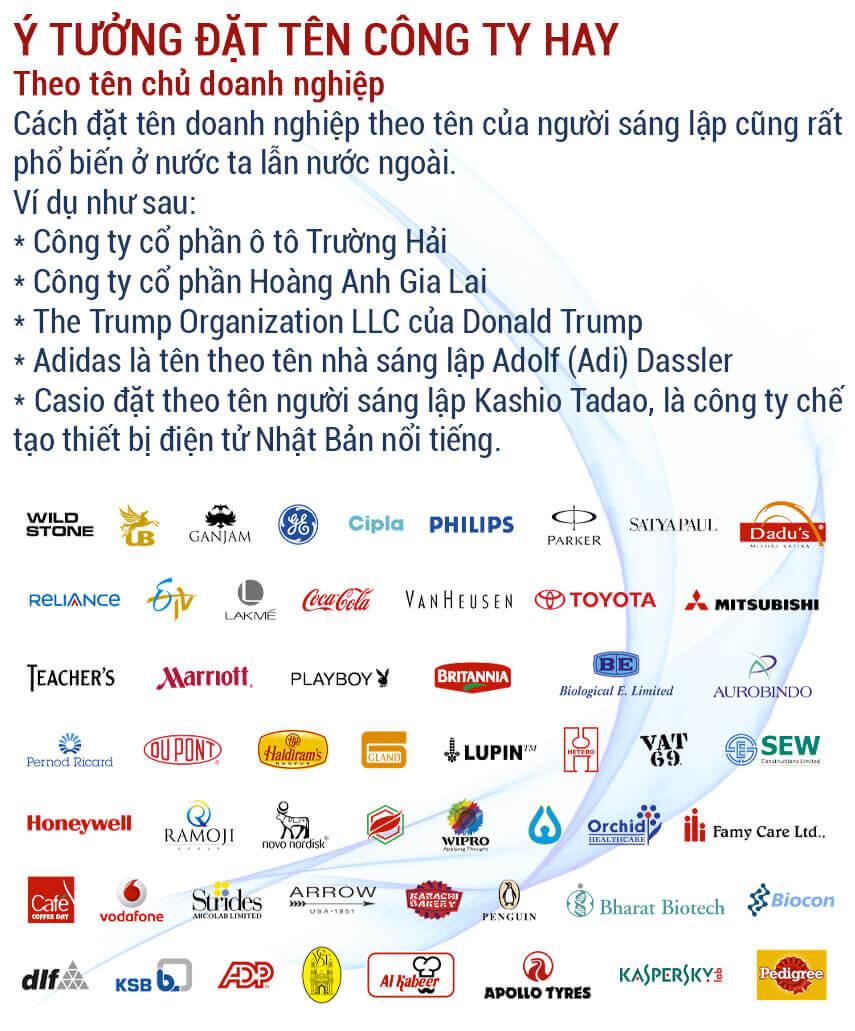 5 ý tưởng đặt tên công ty theo chủ doanh nghiệp